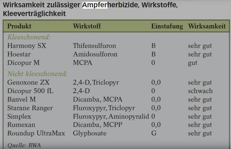 ampferherbizide-rwa-2016-poetsch